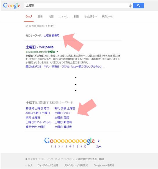 土曜日 Google 検索