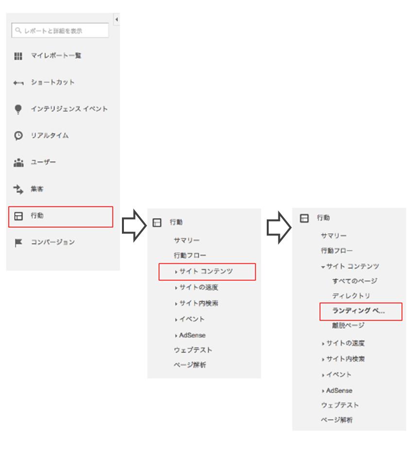 ②ユーザーが最初に流入したページを確認する