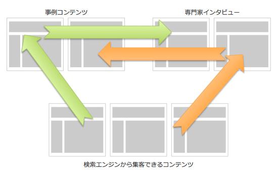 seo-content-limit_02