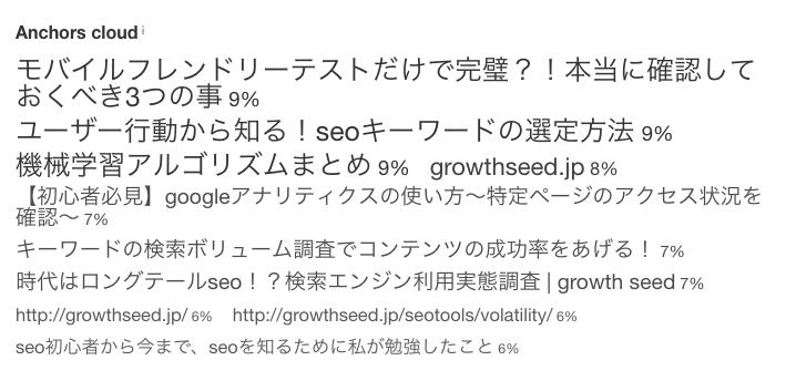 20_anchorsCloud