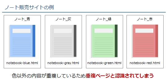 シーン2:ノート販売サイトの例での対処法