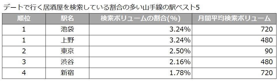 izakaya_figure10