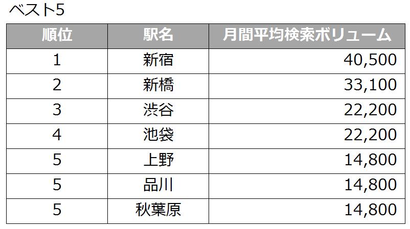 izakaya_figure2