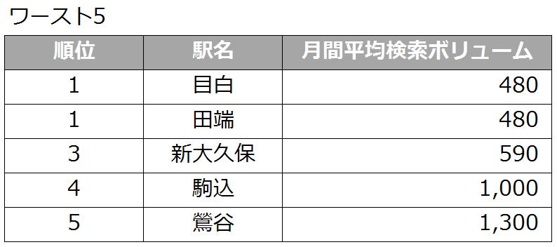 izakaya_figure3