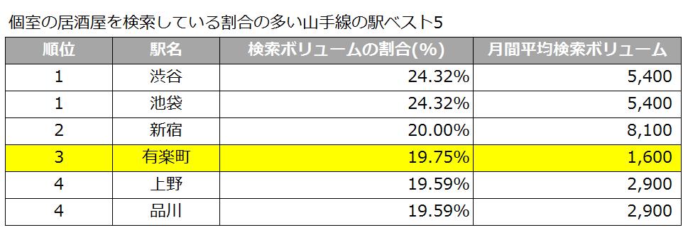 izakaya_figure4