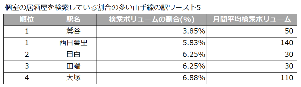 izakaya_figure5