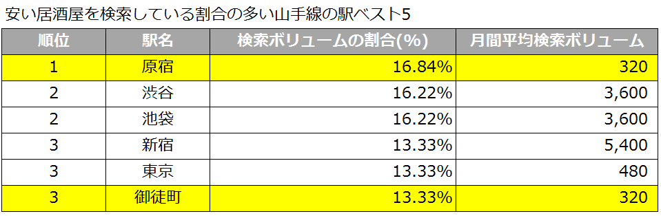 izakaya_figure6