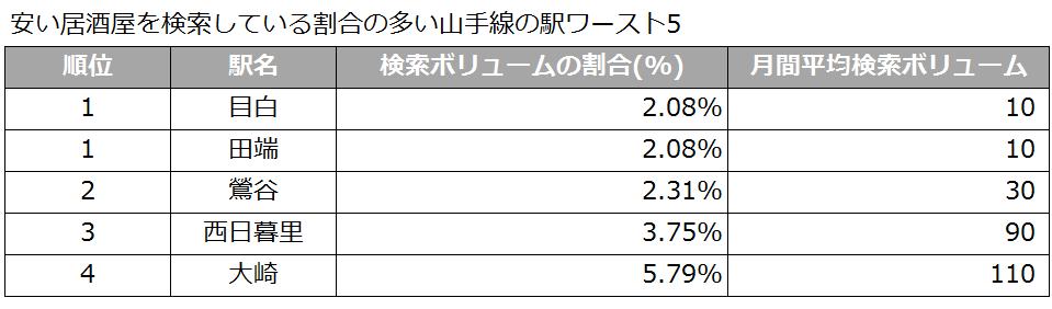 izakaya_figure7