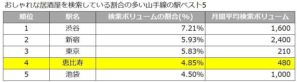 izakaya_figure8