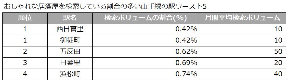 izakaya_figure9