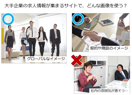 大手企業の求人情報が集まるサイトで、どんな画像を使う?