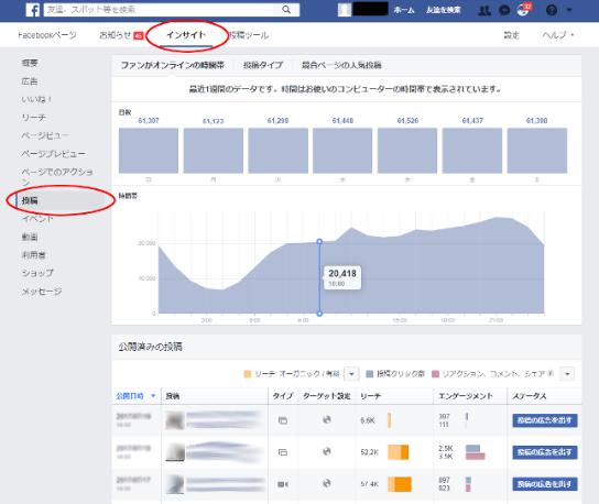Facebookリーチの確認方法①