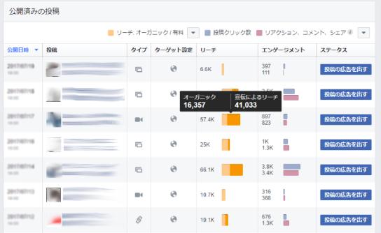 Facebookリーチの確認方法②