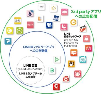 linead-targeting15