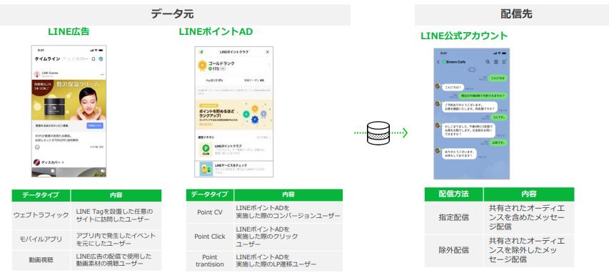 linead-targeting23