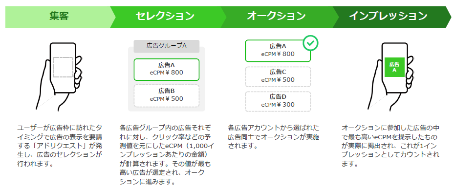 linead-manual3