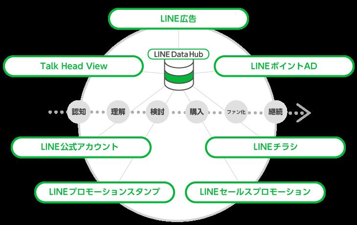 linead-manual4